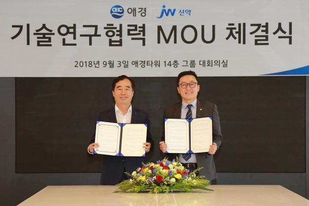 JW, Aekyung to co-develop derma cosmetics products